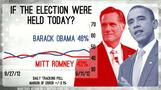 Daily Trail: Obama's bounce intact in new tracking poll