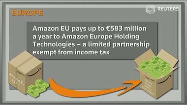 Amazon's billion-dollar tax shield – Decoder