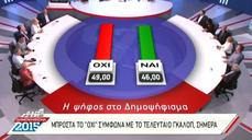 Greek polls show 'No' vote ahead by small margin