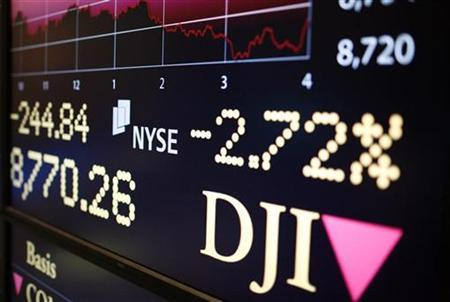 An electronic sign shows the fall in the Dow Jones Industrial Average at the New York Stock Exchange at the close of the trading session in New York City, January 7, 2009. REUTERS/Mike Segar