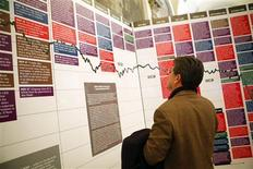 <p>A man looks at a new exhibit tracking the financial crisis at the Museum of American Finance in New York March 25, 2009. REUTERS/Eric Thayer</p>