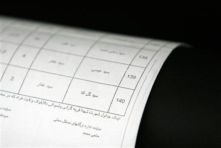 The last page of a list of 140 Afghans that villagers say were killed in a battle and U.S. air strikes last week in Farah province is seen after it was obtained by Reuters in Kabul, May 13, 2009. REUTERS/Ahmad Masood
