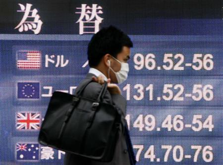 A man wearing a protective mask walks past an electronic board displaying foreign currency exchange rates against the Japanese yen, outside a brokerage in Tokyo May 19, 2009. REUTERS/Yuriko Nakao