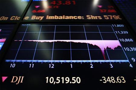 The final numbers of the day's trading is shown on a board on the floor of the New York Stock Exchange in New York May 6, 2010. REUTERS/Lucas Jackson