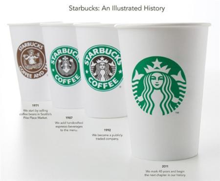 The progressive changes to the Starbucks logo are shown in this handout image released to Reuters January 5, 2011. REUTERS/Starbucks/Handout