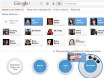 <p>Capture d'écran de Google Plus. Google a posé les jalons d'un réseau social destiné à contrer Facebook en dévoilant mardi Google Plus, conçu comme le centre nerveux de ses services internet. /Image diffusée le 28 juin 2011/REUTERS/Google</p>