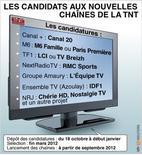 <p>LES CANDIDATS AUX NOUVELLES CHAÎNES DE LA TNT</p>