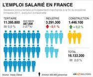 <p>L'EMPLOI SALARIÉ EN FRANCE</p>