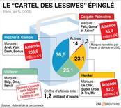 """<p>LE """"CARTEL DES LESSIVES"""" ÉPINGLÉ</p>"""