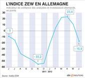 <p>L'INDICE ZEW EN ALLEMAGNE</p>
