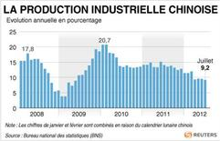 <p>LA PRODUCTION INDUSTRIELLE CHINOISE</p>