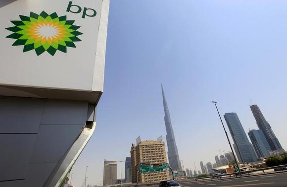 how to buy bp shares