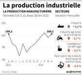 LA PRODUCTION-INDUSTRIELLE