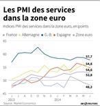 LE PMI DES SERVICES DANS LA ZONE EURO
