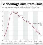 LE CHÔMAGE AUX ETATS-UNIS