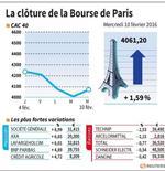 RPT-LA CLÔTURE DE LA BOURSE DE PARIS