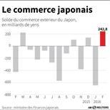 LE COMMERCE JAPONAIS