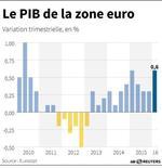 LE PIB DE LA ZONE EURO