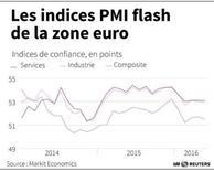 LES INDICES PMI FLASH DE LA ZONE EURO