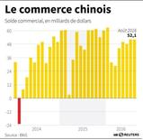 LE COMMERCE CHINOIS