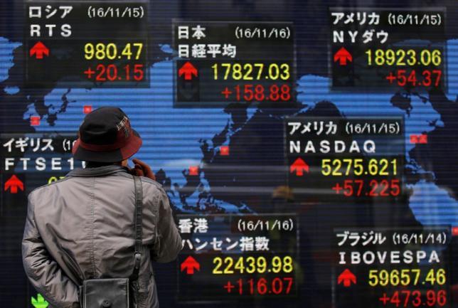 11月18日、寄り付きの東京株式市場で、日経平均株価は前営業日比161円58銭高の1万8024円21銭と続伸。都内で16日撮影(2016年 ロイター/Toru Hanai)