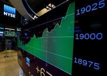 Табло с динамикой идекса Dow Jones Industrial Average на Нью-Йоркской фондвой бирже. Индексы Dow и S&P 500 достигли рекордных пиков при закрытии сессии в среду в преддверии Дня благодарения за счёт роста промышленных акций, однако потери технологического сектора ограничили повышение и оказали давление на индекс Nasdaq. REUTERS/Brendan McDermid