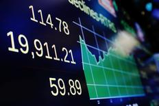La valeur du Dow Jones à la clôture de la Bourse de New York. Les trois indices de Wall Street ont à nouveau battu leurs records mardi. Le Dow Jones a gagné 114,78 points, soit 0,58%, à 19.911,21, tout près de la barre de 20.000 points. Le S&P-500 a progressé de 0,65% et le Nasdaq Composite a pris 0,95%. /Photo prise le 13 décembre 2016/REUTERS/Lucas Jackson