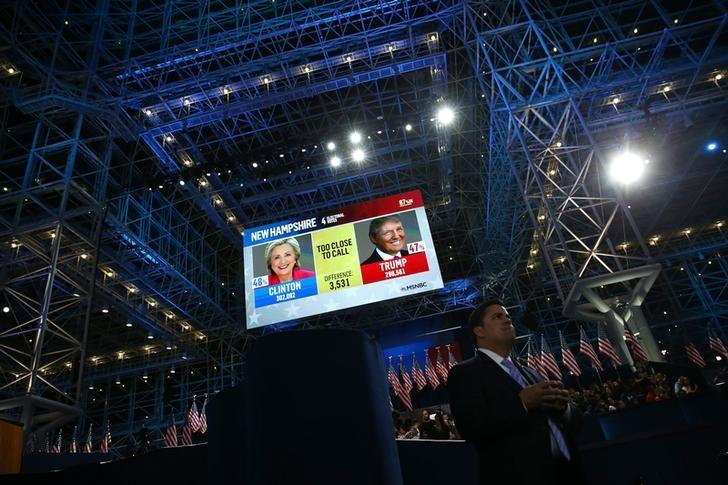 A large arena sign shows the difference between Democratic U.S. presidential nominee Hillary Clinton and Republican presidential nominee Donald Trump in the state of New Hampshire at her election night rally in New York, U.S., November 9, 2016. REUTERS/Carlos Barria