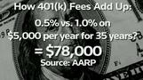 Fees can kneecap your retirement fund - Investing 201