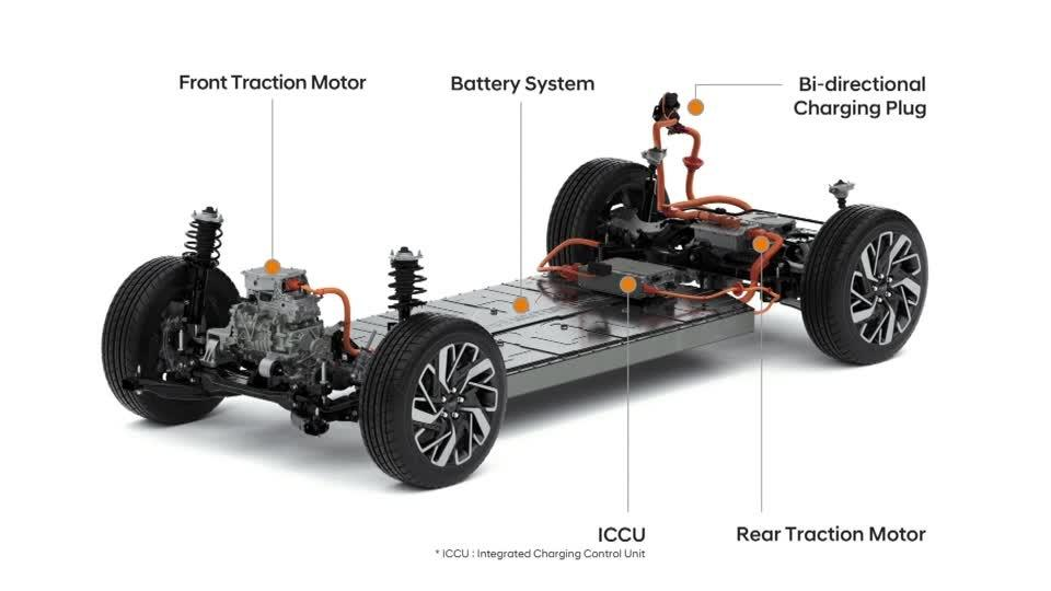 Hyundai Motor makes major push into electric