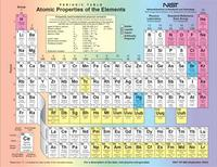 <p>The periodic table in an undated image. A new, superheavy chemical element numbered 112 will soon be officially included in the periodic table, German researchers said. REUTERS/NIST/Handout</p>
