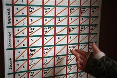<p>Zachary Frantzen points to a calendar that shows his TV and exercise time at his home in Longmont, Colorado July 19, 2010. REUTERS/Rick Wilking</p>