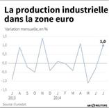 LA PRODUCTION INDUSTRIELLE DANS LA ZONE EURO