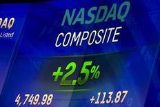Индекс Nasdaq Composite демонстрируется на экране на Nasdaq Market в Нью-Йорке.  Индекс S&P 500 завершил сессию среды без существенных изменений, к концу дня растеряв набранные позиции, так как инвесторы обдумывали комментарии председателя Федрезерва США Джанет Йеллен, которая высказалась в пользу дальнейшего повышения процентной ставки, но также обозначила риски для экономики страны. REUTERS/Brendan McDermid