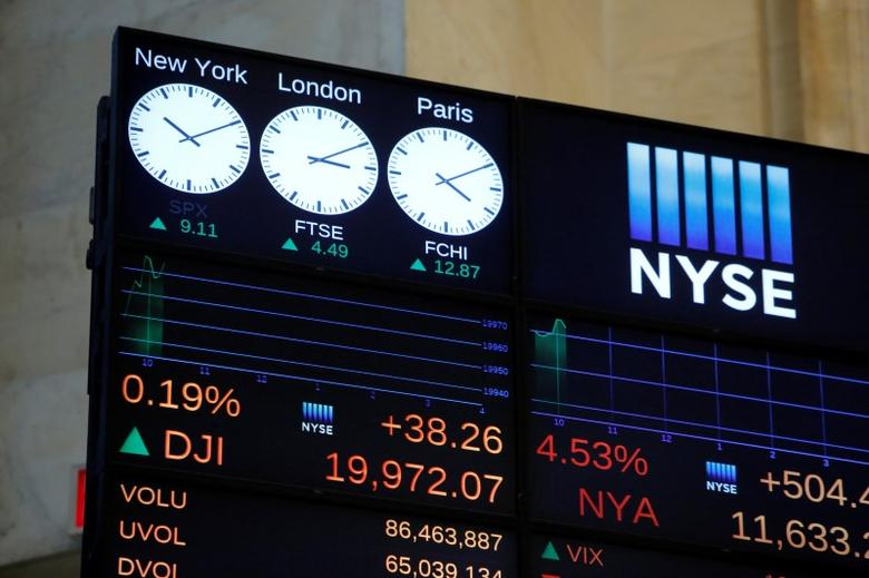 The Dow Jones Industrial Average is displayed on a screen at the New York Stock Exchange (NYSE) in Manhattan, New York City, U.S. December 27, 2016. REUTERS/Andrew Kelly