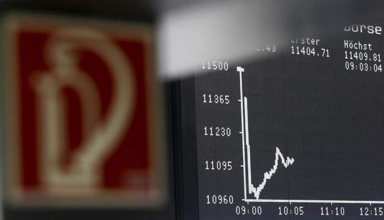 The curve on the DAX board is pictured at the Frankfurt stock exchange, Germany, June 29, 2015. REUTERS/Ralph Orlowski