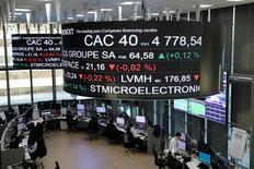 Les principales Bourses européennes ont ouvert en vive hausse lundi au lendemain du premier tour de l'élection présidentielle française qui a placé en tête Emmanuel Macron, un résultat qui profite aux actifs financiers français, en premier lieu le CAC 40 et ses valeurs bancaires. L'indice de la Bourse de Paris grimpe de 3,9% à 5.256,60 points vers 07h47 GMT. /Photo d'archives/REUTERS/Benoit Tessier