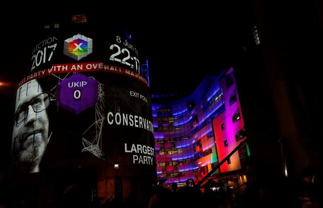 6月9日、BBCは英国総選挙(下院・定数650)で、与党保守党は単独過半数を獲得できない見込みだと報じた。写真はロンドンのBBCの放送センターで8日撮影(2017年 ロイター/Eddie Keogh)