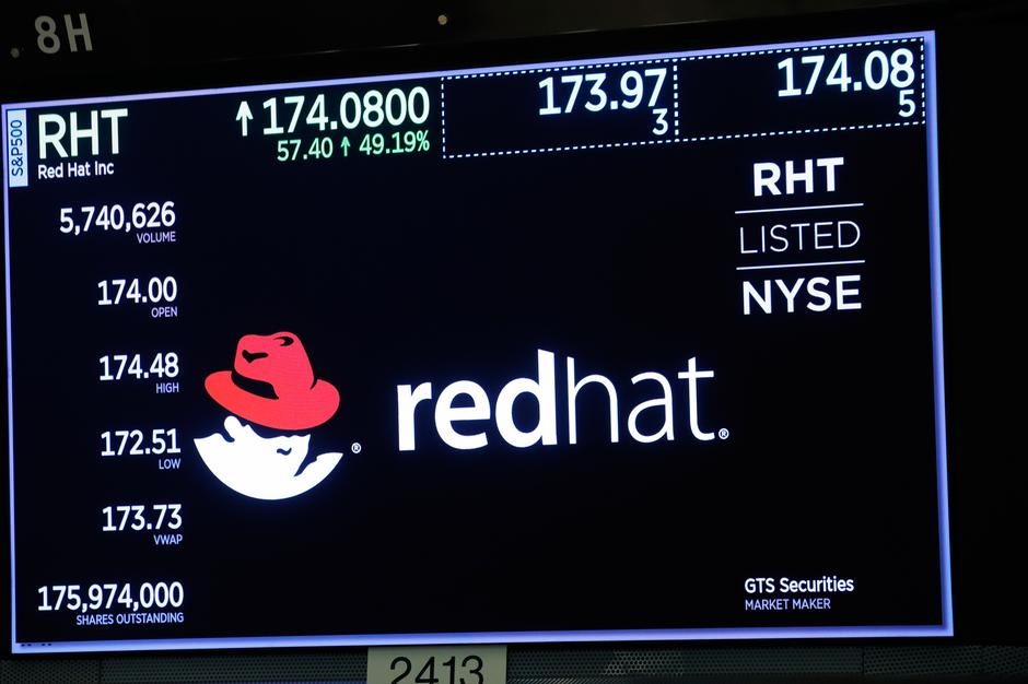Red Hat jumps, IBM shares dip on cloud mega-merger - Reuters