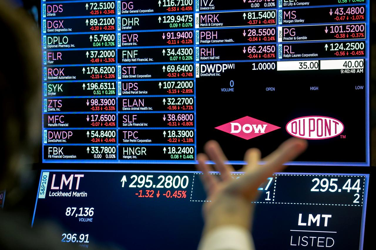 U S  corporate breakups could be catalyst to change Dow