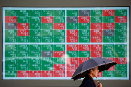 Asia shares turn wary, U.S. inflation next hurdle