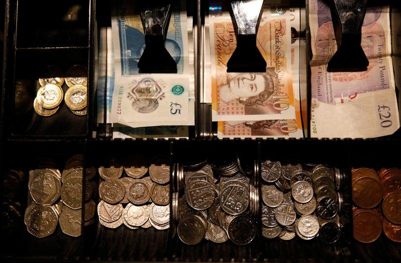Pound hugs $1.30 as impact of above-forecast inflation data fades