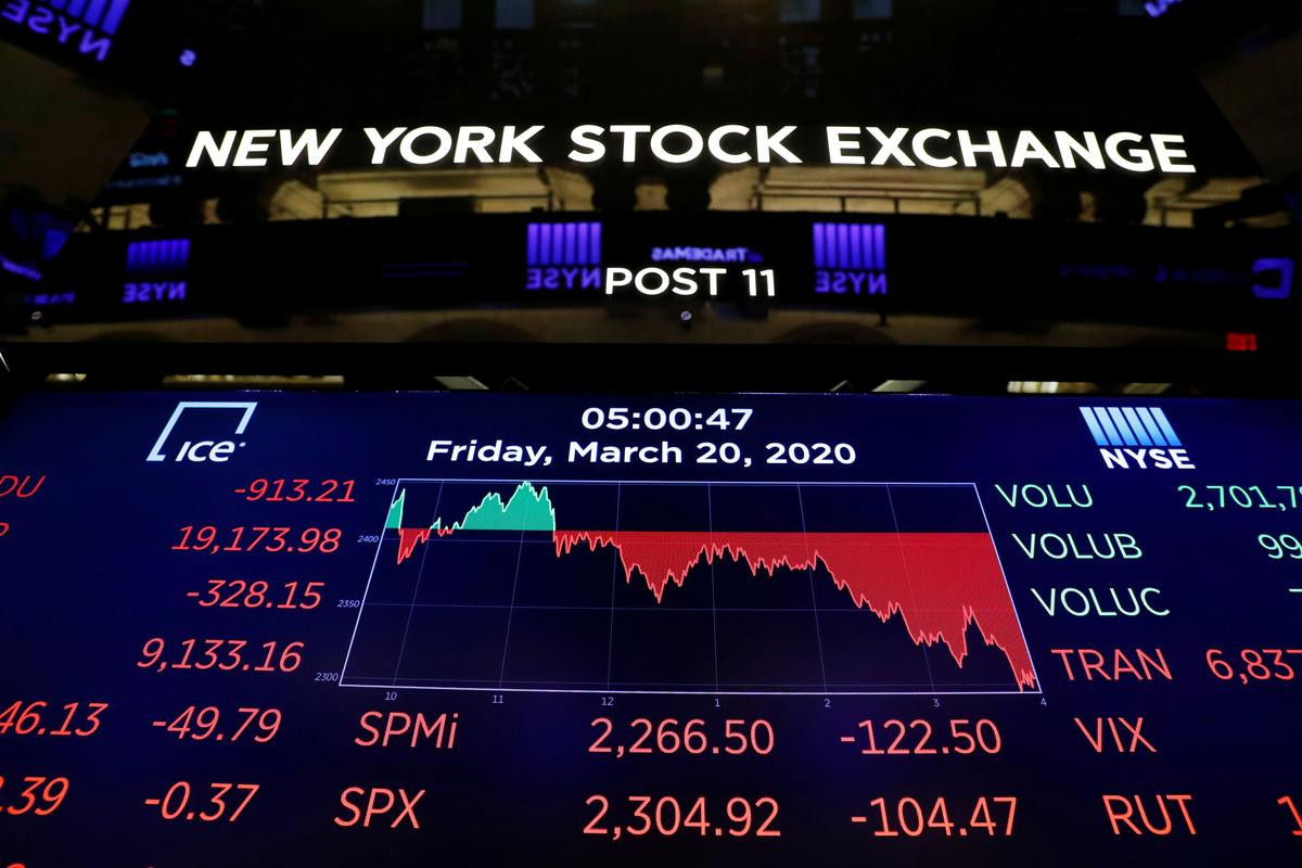 Three months that shook global markets