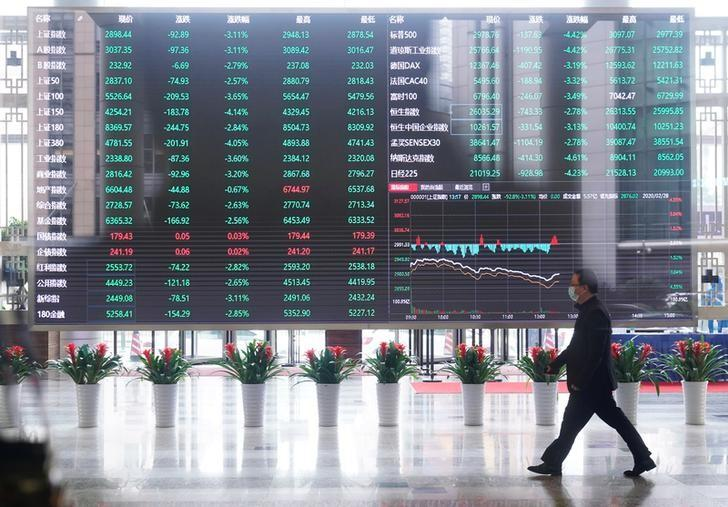 Asian stocks set to rise as markets brace for China GDP data