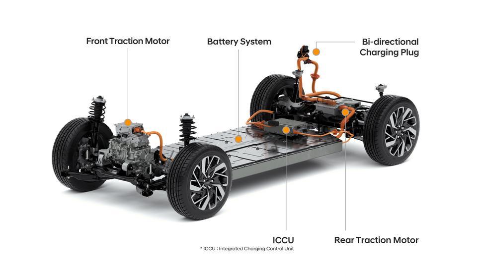 reuters.com - Reuters Editorial - Hyundai Motor to launch dedicated EV platform in major push into electric cars